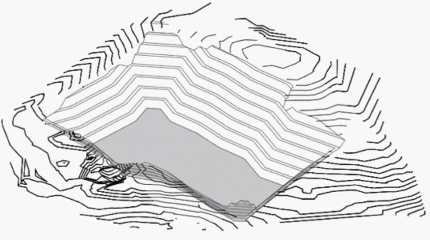 Topografía de Minas